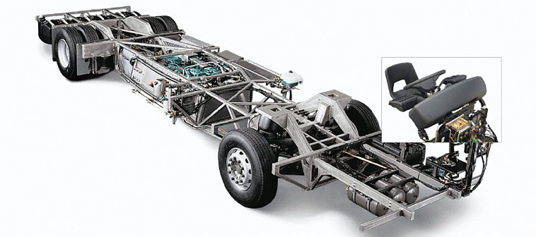Automobiles world: Automobile Chassis And Frame