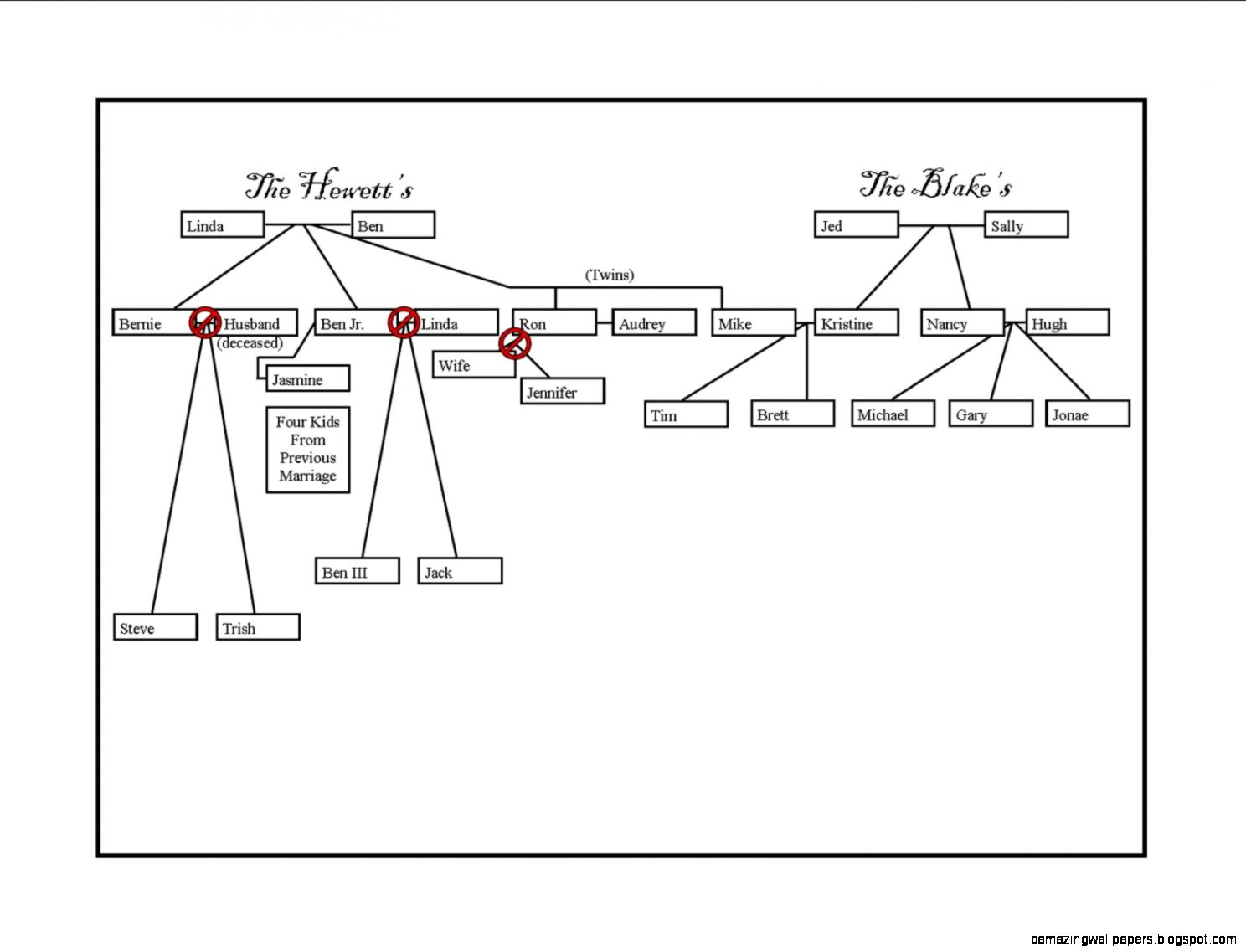 Simple Family Tree Templates