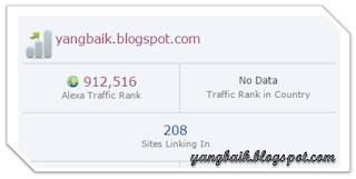 Alexa Traffic Rank Blog YangBaik Julai 2015
