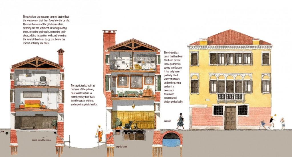 Project In Venecia Cimentaciones