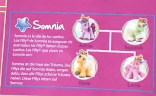 Another view of the Somnia family tree