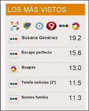 DÍA MIERCOLES 01 DE OCTUBRE
