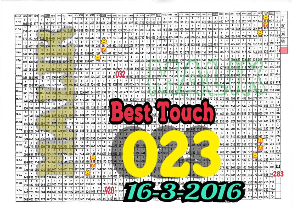 thai lottery chart route 2016: Chart route 16 03 2016 thailand lottery thailottery thai