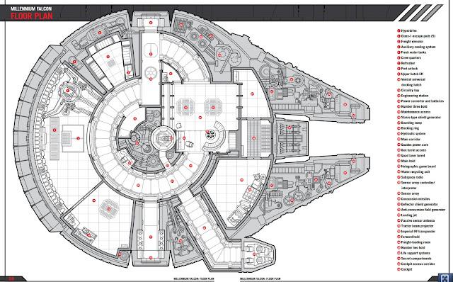 Construyendo el halcon milenario interior for Interior halcon milenario