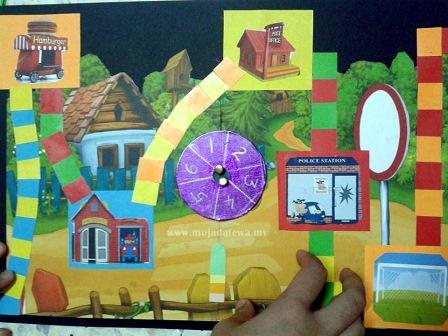 projek inovasi, inovasi pengajaran, inovasi pembelajaran, alat bantu mengajar