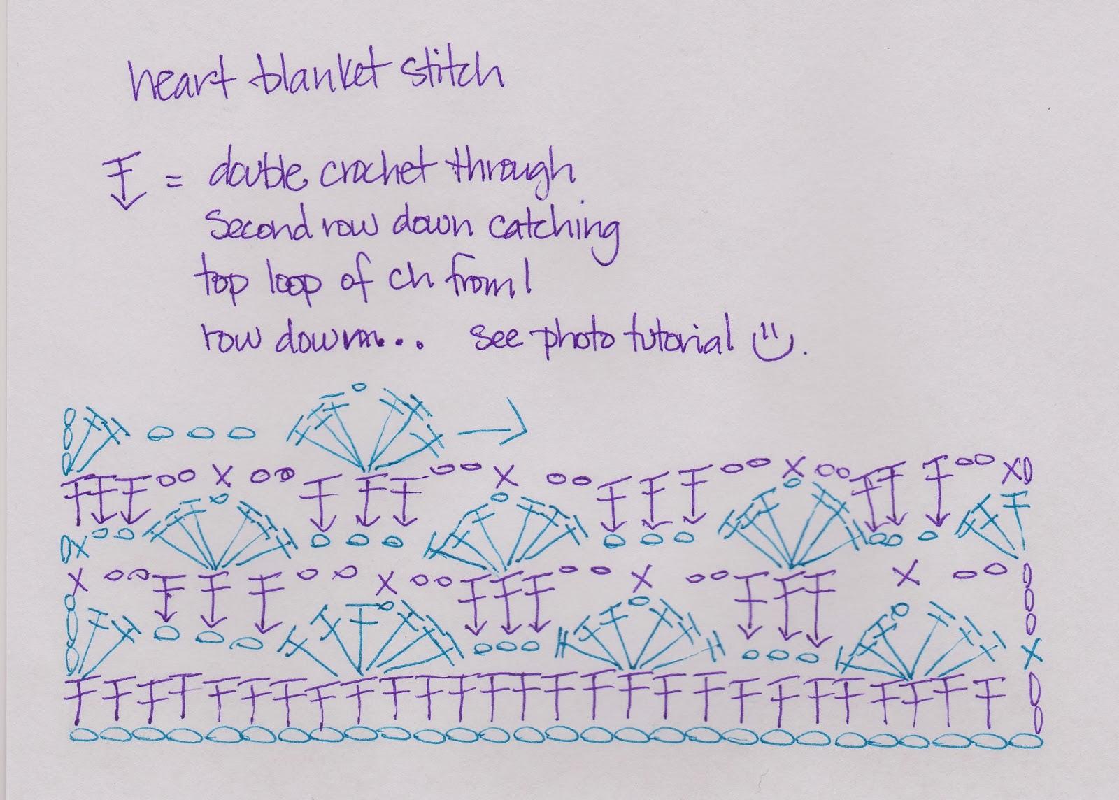 Crochet Ripple Schematic Wire Data Schema Chevron Pattern Diagram Mantas Pinterest Laura S Frayed Knot Heart Stitch Baby Blanket Patterns