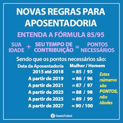 FIQUEM SABENDO