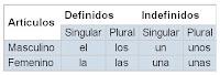 http://www.primaria.librosvivos.net/archivosCMS/3/3/16/usuarios/103294/9/len4_u7_act/frame_prim.swf
