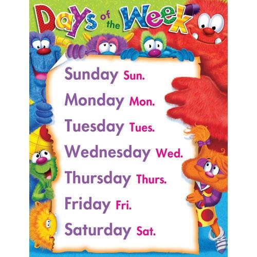 English Kingdom: Days of the week