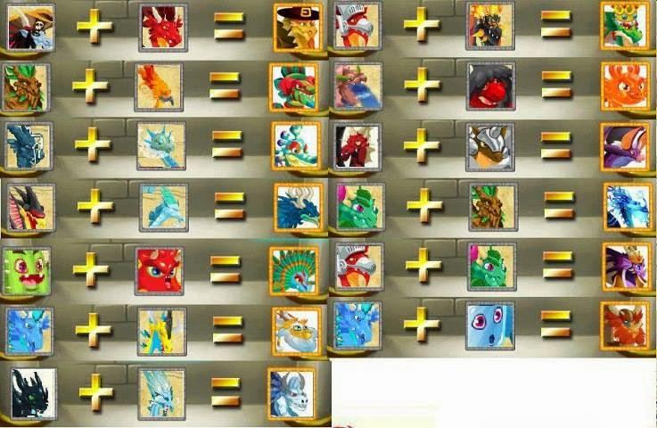 dragon city breeding list pdf