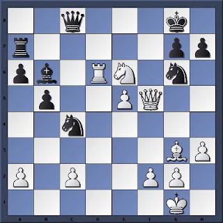 Echecs à Khanty-Mansiysk : la position après 28.Df5
