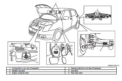 owners manual download  suzuki swift repair manuals