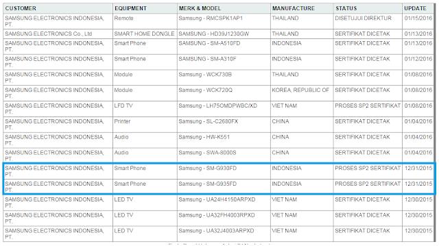 Dua seri Samsung Galaxy S7 sudah masuk badan Posetel Indonesia