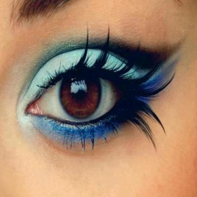 Blue Shade Eye Makeup