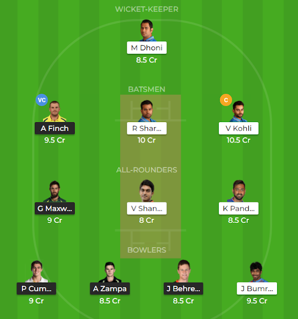 india vs australia,ind vs aus dream11 team,ind vs aus,ind vs aus dream11,australia vs india dream11,aus vs ind dream11,aus vs ind dream11 team,ind vs aus 1st t20 playing 11,ind vs aus dream 11 team,aus vs ind,india vs australia dream11,india vs australia t20 dream11,india vs australia 1st t20 match dream11 team,ind vs aus t20 dream11,ind vs aus 1st t20 dream11 team,dream11