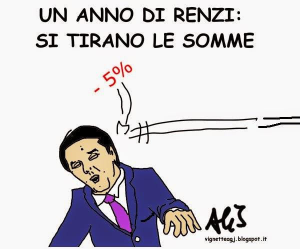 governo Renzi, economia, satira , vignetta