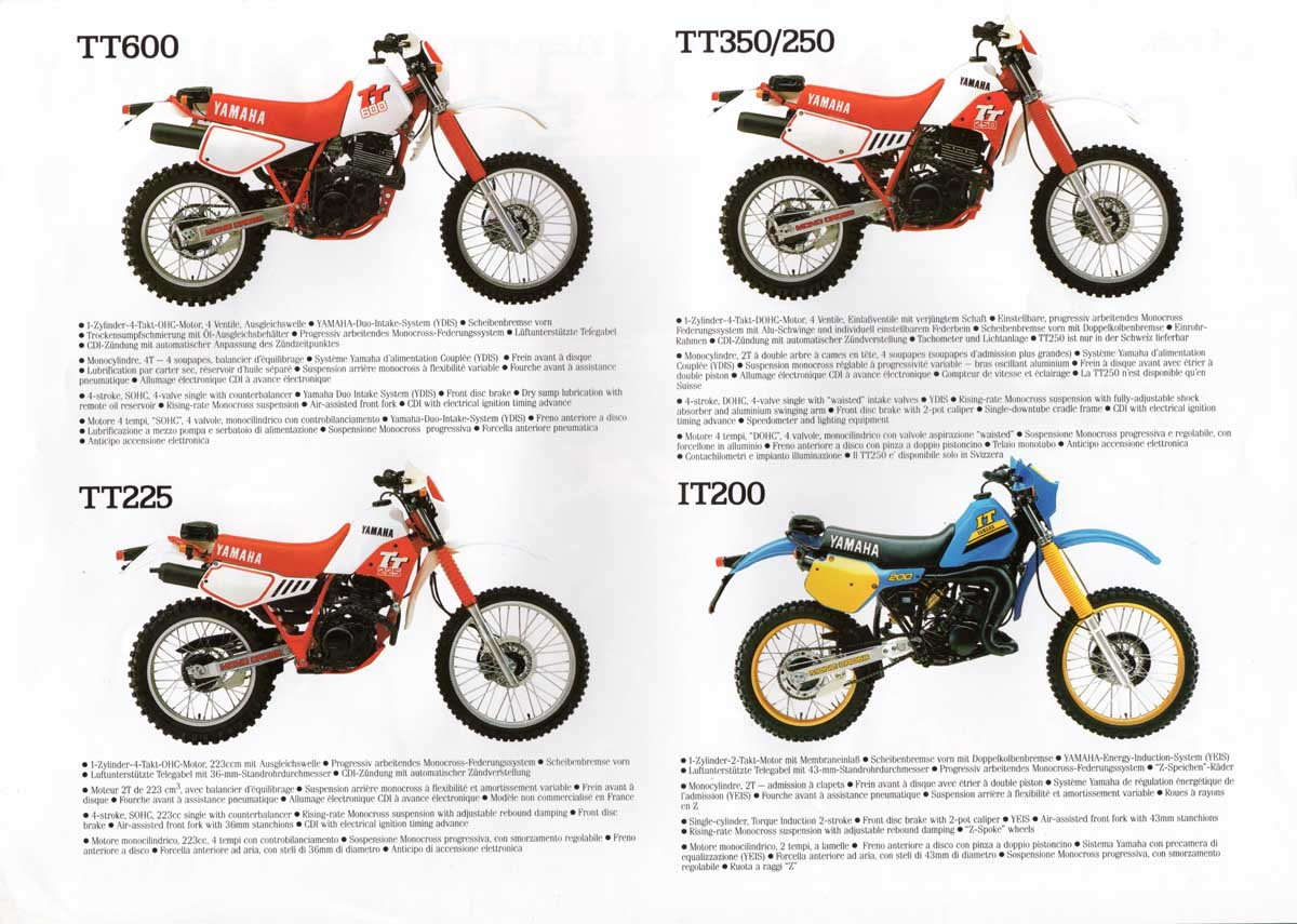 Ktm 2 250 Sx Workshop Manual Download 1995 Wiring Diagram