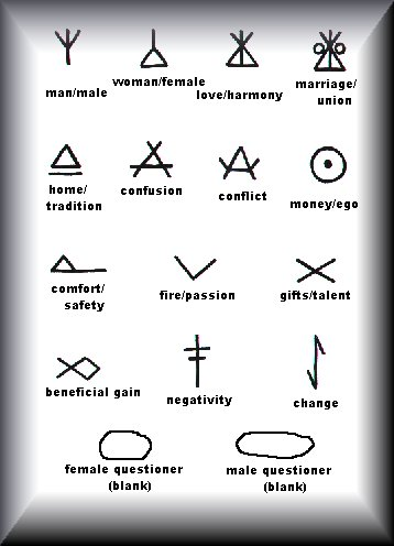 Paganesque Introduction To Runes