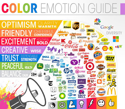 Colors in marketing Talk Part 1