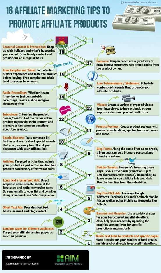 18 Tips For Affiliate Marketing To Promote Affiliate Products Infographic