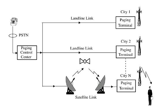 Public Address System Wiring Diagram Public Address System J.Data ...