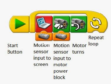 Lego Wedo goalkeeper game programming