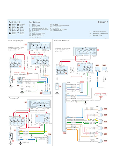 pin 206 peugeot wiring diagrams starting charging horn prepost heating on