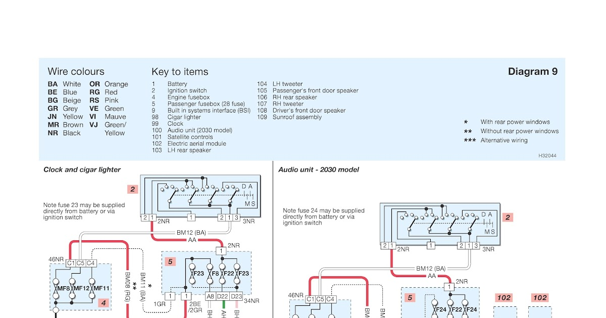 peugeot 206 cooling fan wiring diagram with Peugeot 206 System Wiring Diagrams 18 on Peugeot 406 Fuse Box moreover Cooling System Water Pump additionally Peugeot 2006 System Wiring Diagrams additionally 1995 Jeep Grand Cherokees Instrument further Peugeot 206 Fuel Injection System.