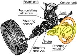 electrik power steering toyota