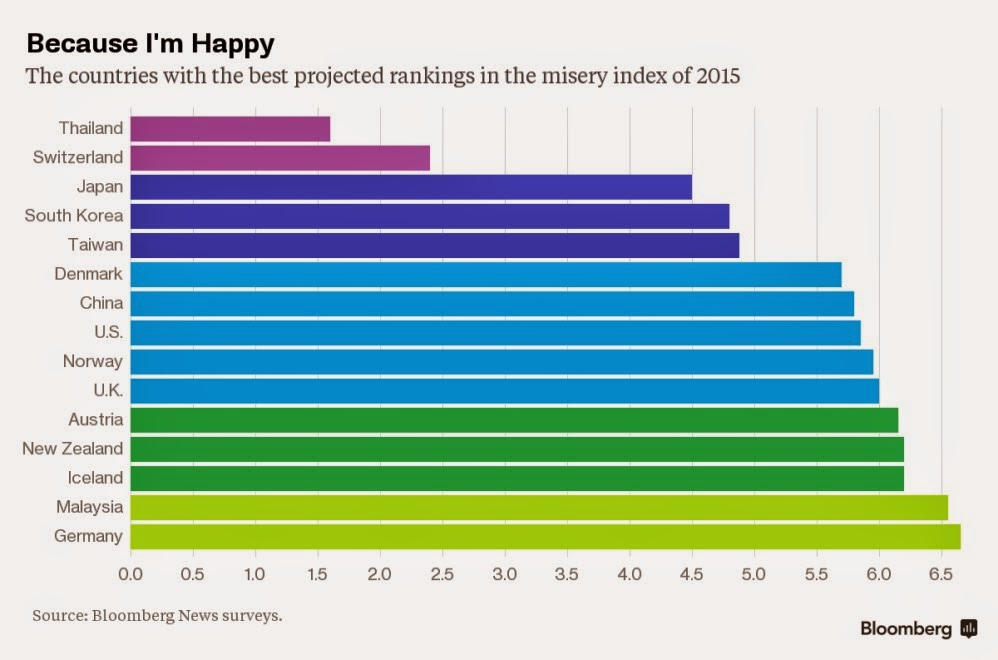 Glücklichste Länder der Welt