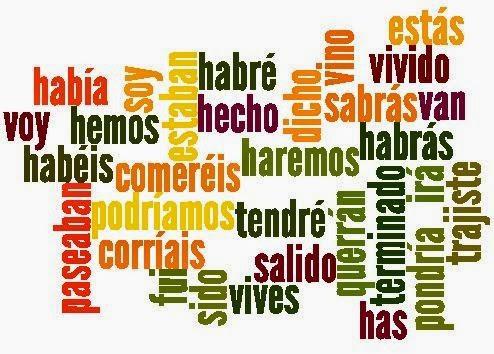 http://www.elabueloeduca.com/aprender/lengua/palabras/verbos.html