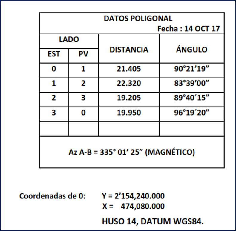 POLIGONAL DEL SÁBADO 14 DE OCTUBRE