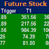 Most active future and option calls for 18 Aug 2015