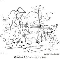 Jasa Nelayan