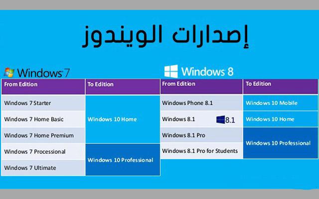 الفروقات إصدارات الويندوز image2.jpg