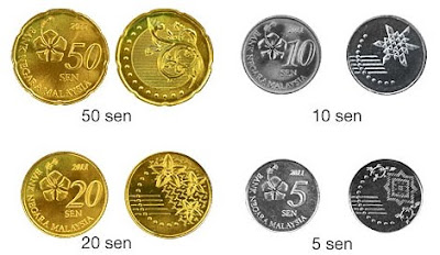 New Malaysian coin series