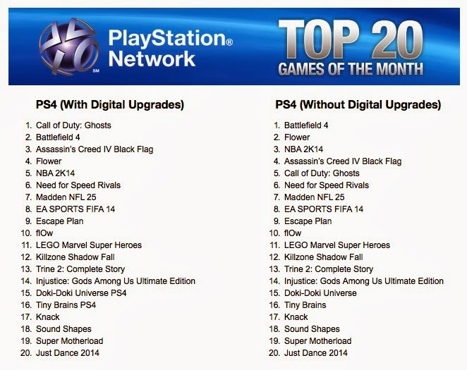 Top Rated Games For Ps4 : Top ten ps games violence in the media what s popular
