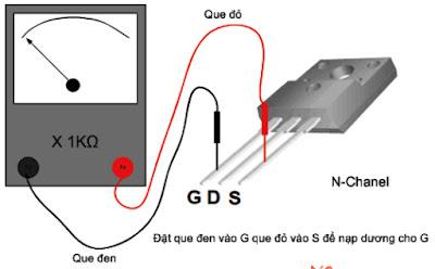 Hình 24 - Để nạp dương cho G ta đặt que đen vào G, đỏ vào S