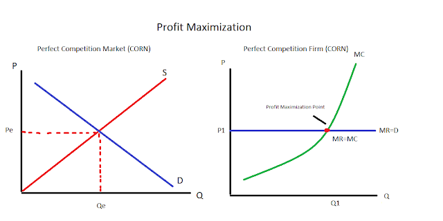 market audit and competition in brazil Association between audit market competition and restatements is statistically and economically significant our finding of a positive relationship between the likelihood of restatement and audit market competition is relevant to the ongoing debate regarding audit quality and the concentration of audit markets.