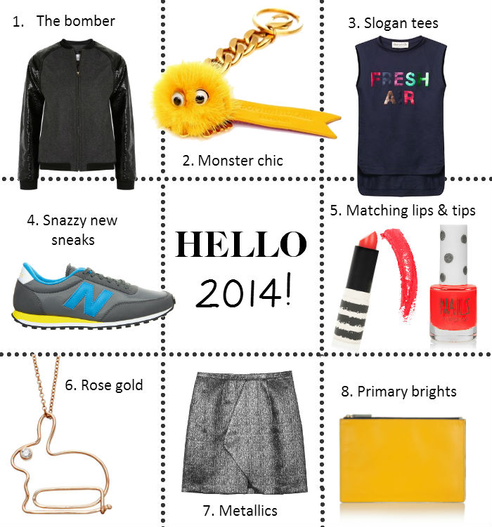 2014 Fashion Buys
