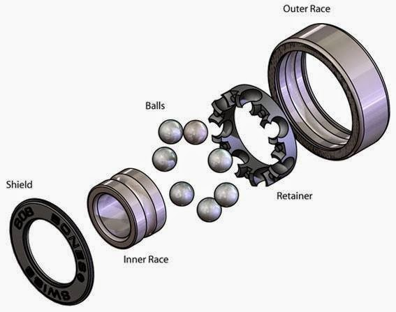 Mechanical Engineering  Bearing Parts