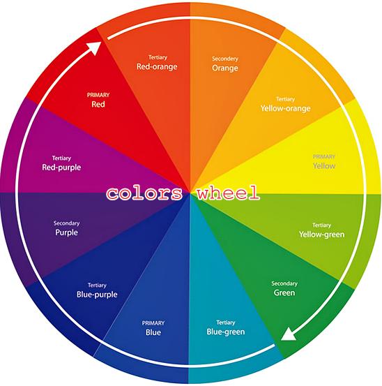 tips memilih kombinasi warna cat rumah yang bagus