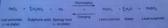 working of battery chemical reaction