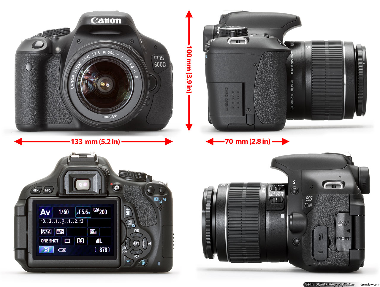 Canon Camera Review