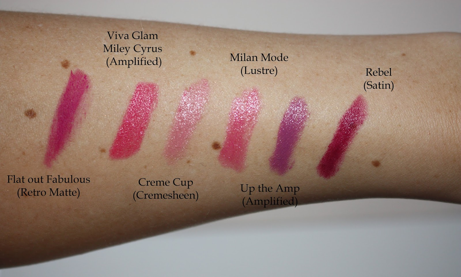 Cameras and Tea: My Mac lipstick collection