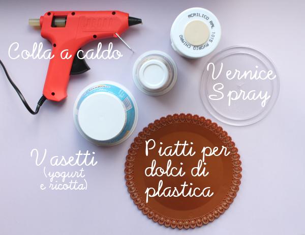 Dolci alzatina creativo : quello che serve ? veramente poco, i piatti per i dolci si trovano ...