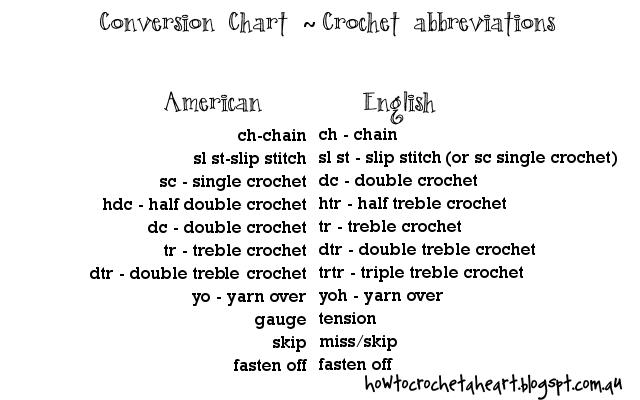 Stephies Corner Crochet 101 Read A Written Pattern