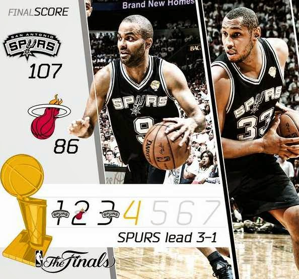download-nba-finals-2014-game-4-spurs-heat-parker-duncan-win