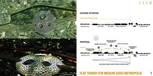 green flat tower design photo