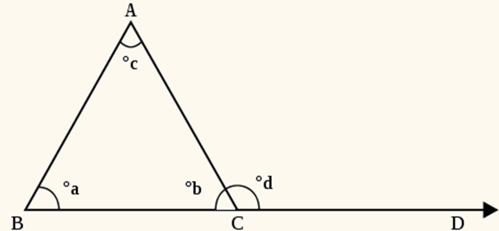 Exterior Angle Sum Property Of A Triangle